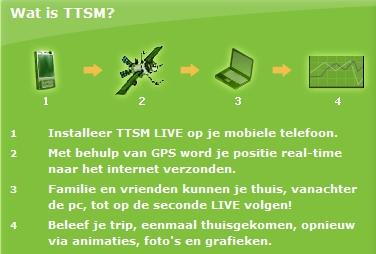 TTSM live