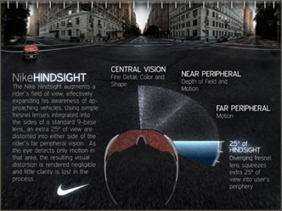 Nike Hindsight